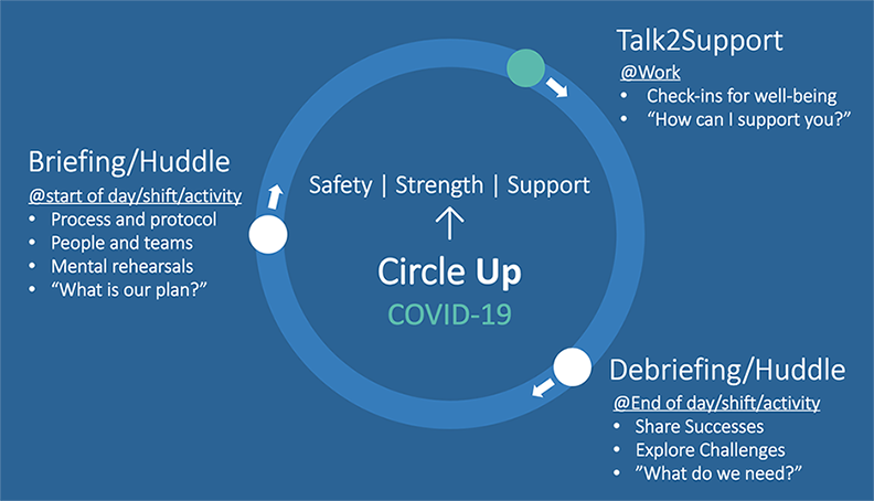 May 1, 2020: COVID-19 Safety News Briefs