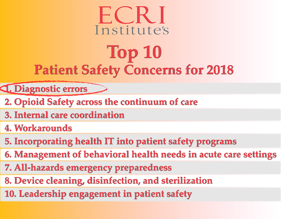 patient safety is a major concern for 82 the extent of patient harm from health care has been exposed by the publication of the international studies listed in table 10 they confirm the high numbers of patients involved and.
