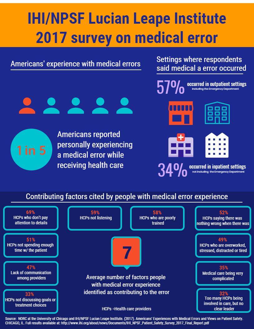 Lli Survey 2017