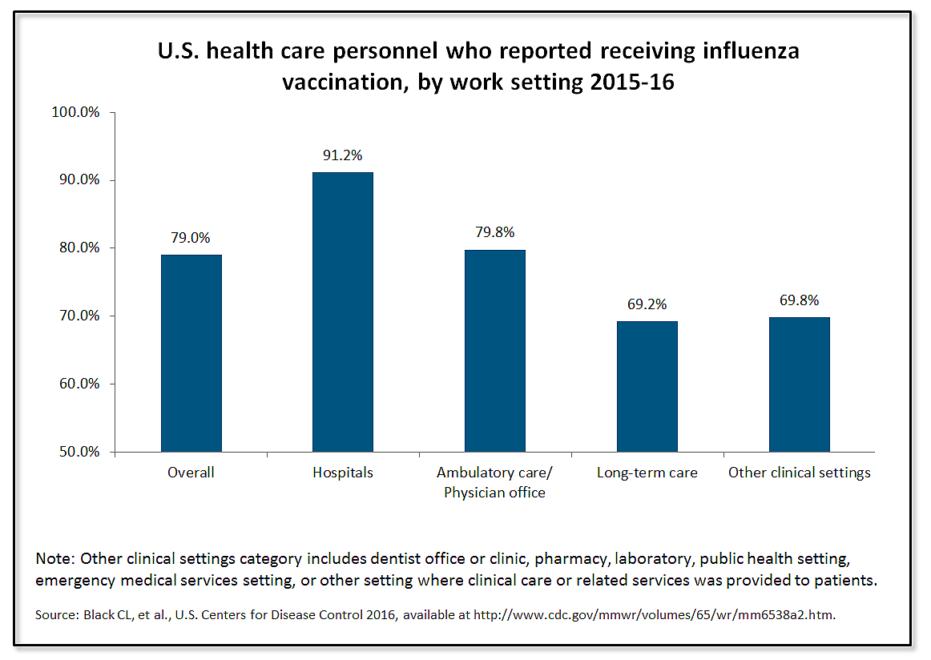 Flu Graph 2 For Upload Resize