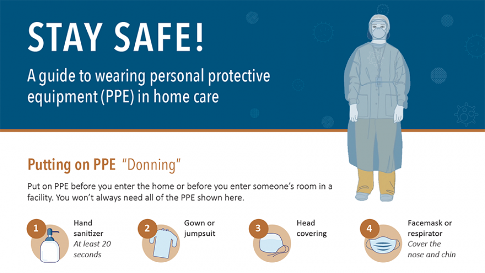 PPE Flyer